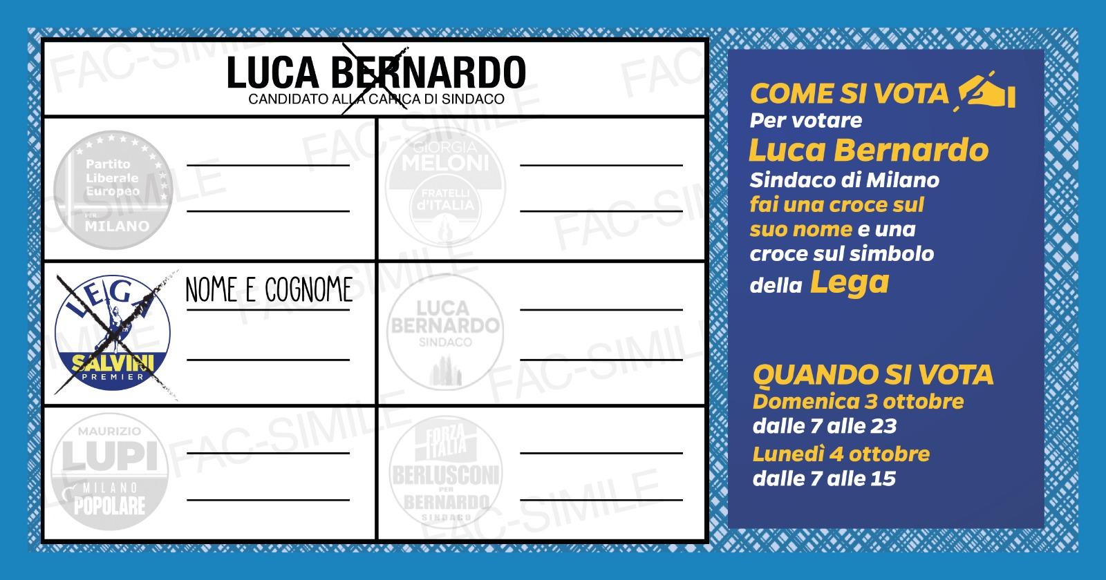 Come si vota a Milano