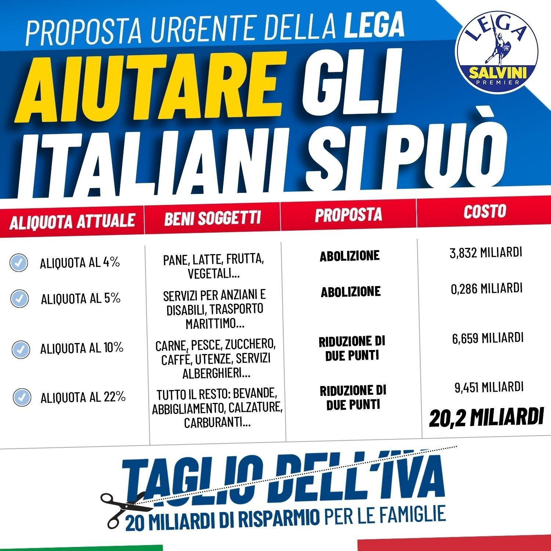 AIUTARE GLI ITALIANI SI PUÒ! TAGLIO DELL'IVA! 20 MILIARDI DI RISPARMIO PER LE FAMIGLIE